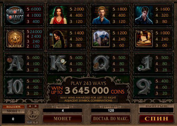 Игровой автомат Бессмертный роман