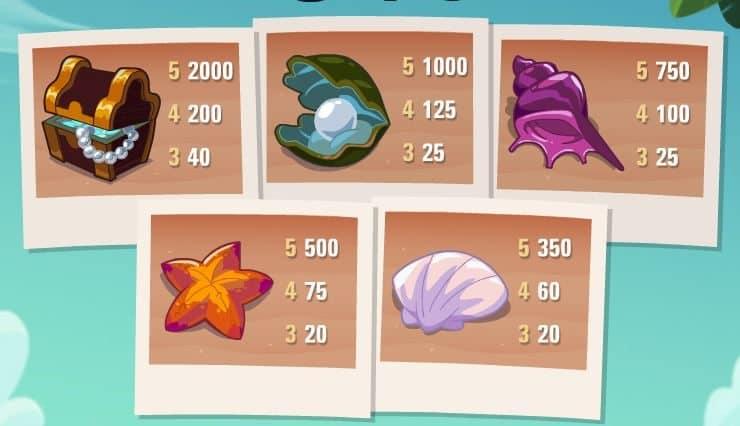Таблица выплат 2 игрового автомата Beach