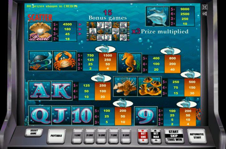 Платежная карточка онлайн-игры в слот Dolphin's Pearl.