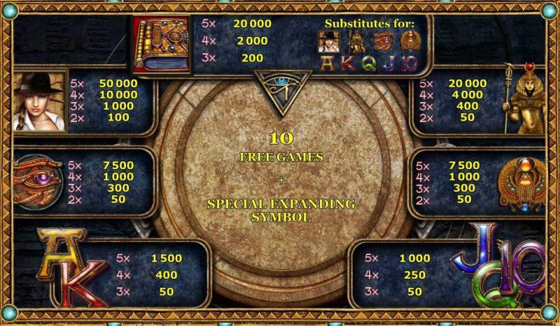 Таблица выплат игрового автомата Golden Ark