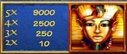Дикий символ игрового аппарата Pharaoh's Gold III