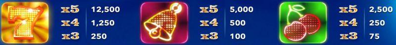 Дикие символы игрового автомата Sin City Nights