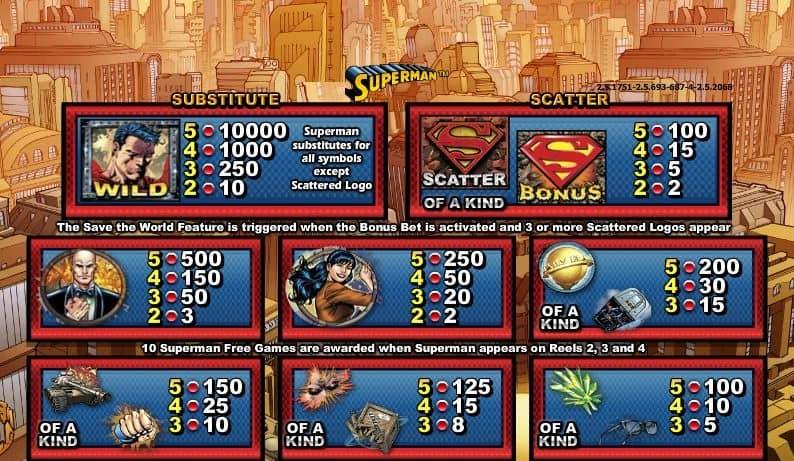 Таблица выплат слота Superman