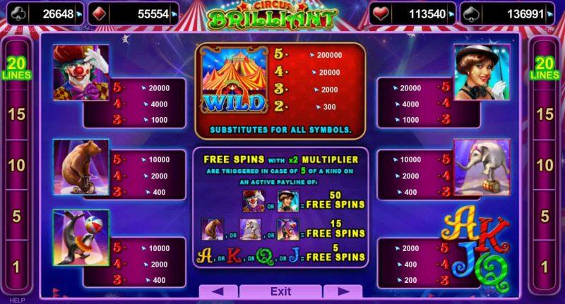 Таблица выплат онлайн слота Circus Brilliant