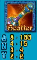 Scatter символ слота Genie Wild