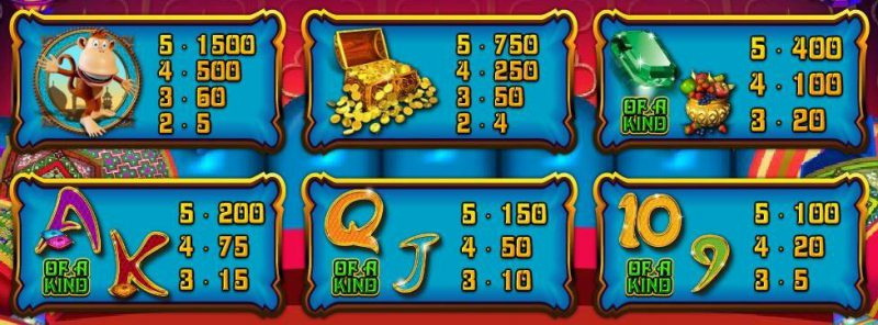 Таблица выплат игрового автомата Genie Wild