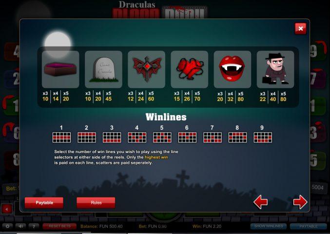 Победные линии автомата Dracula´s Blood Bank