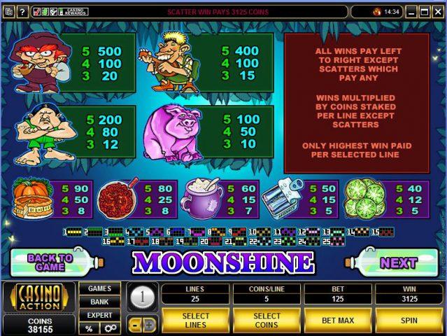 Таблица выплат слота Moonshine