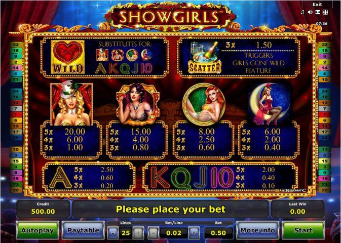 Таблица выплат слота Showgirls