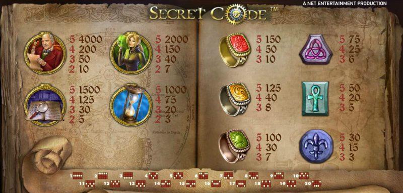 Таблица выплат слота Secret Code