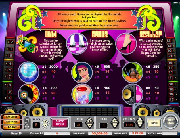 Таблица выплат слота Disco Fever