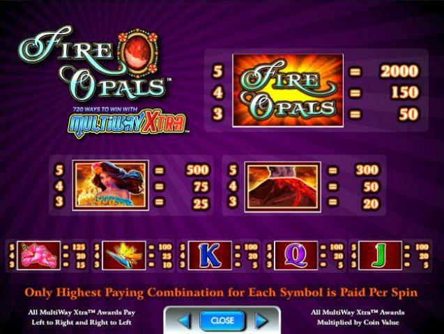 Таблица выплат слота Fire Opals