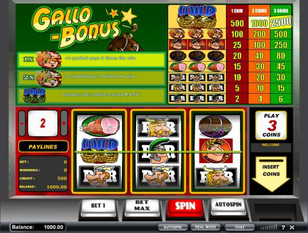 Игровые автоматы Вулкан и слот Gallo Bonus