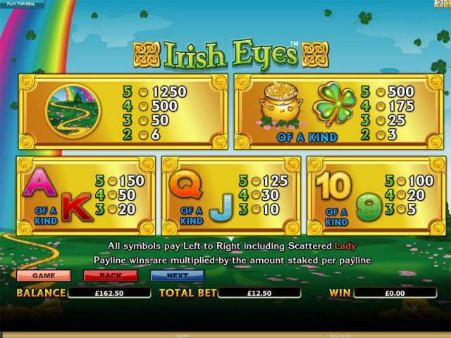 Таблица выплат игры Irish Eyes
