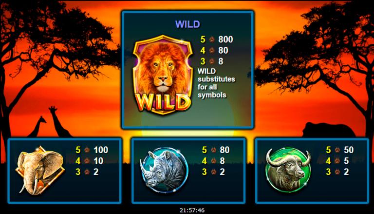 Таблица выплат слота Слот Wild Run