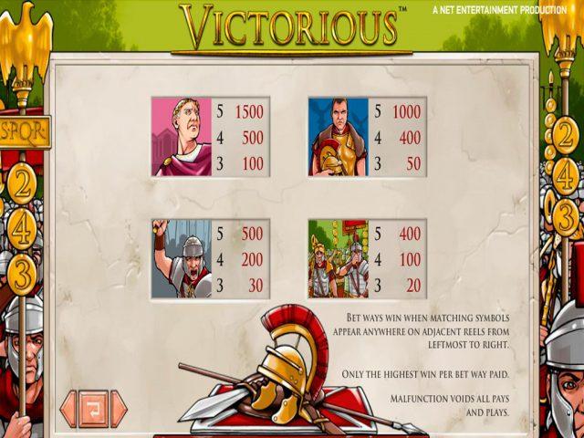 Таблица выплат слота Victorious