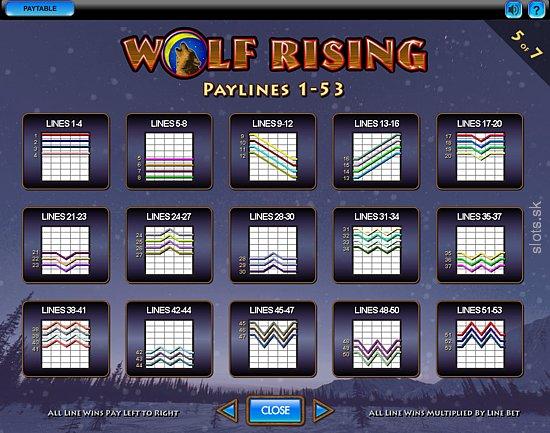 Выигрышные линии слота Wolf Rising