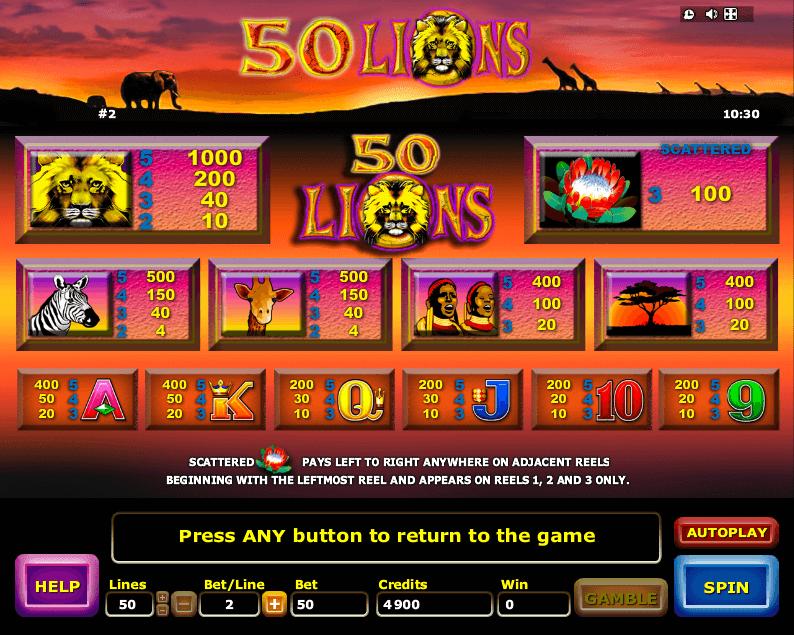 Бонусы игрового автомата 50 львов