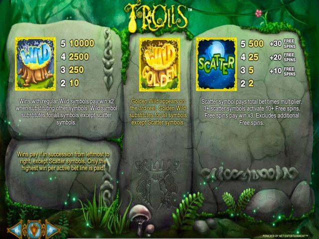 Бонусные символы слота Trolls