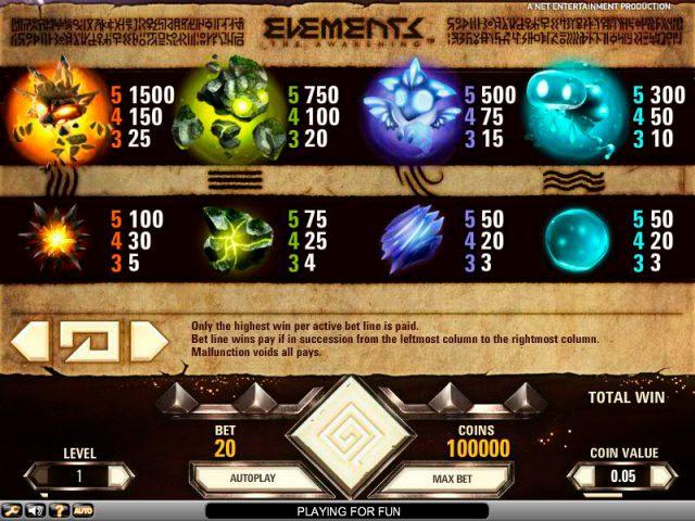 Таблица выплат слота Elements