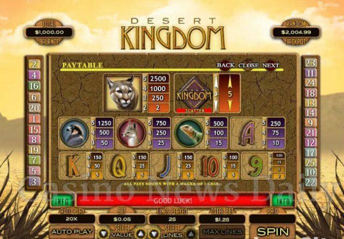 Таблица выплат слота Desert Kingdom