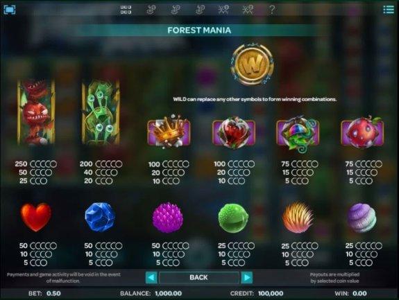Таблица выплат слота Forest Mania