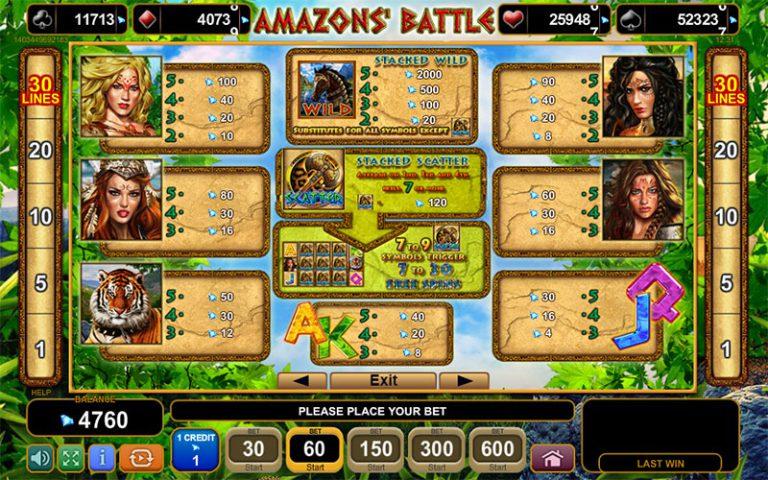 Таблица выплат слота Amazons' Battle в казино ВулканБет