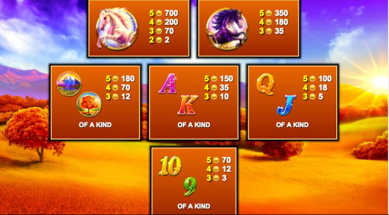 Таблица выплат слота Golden Mane в клубе Azino777