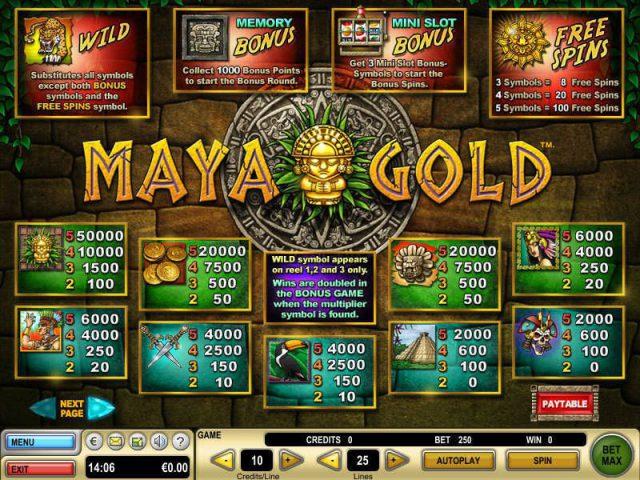 Слот Mayan Gold на реальные деньги в клубе Вулкан