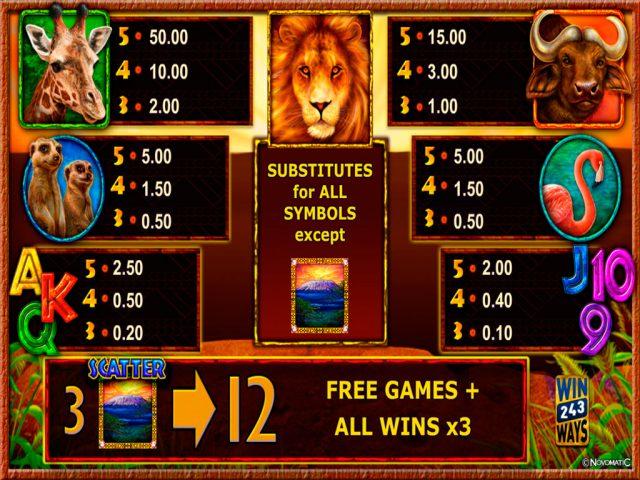 Слот African Simba в казино Play Fortuna