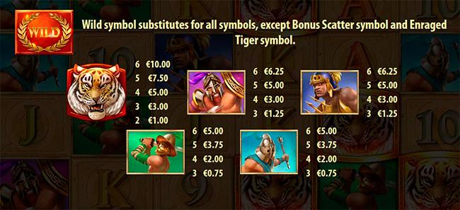 Таблица выплат в слоте Tiger's Glory