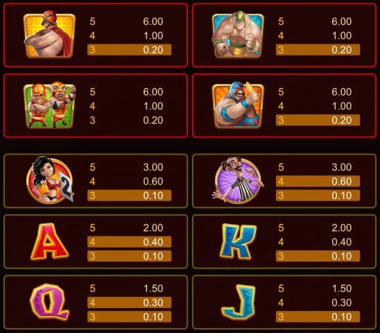 Стоимость символов слота Lucha Legends