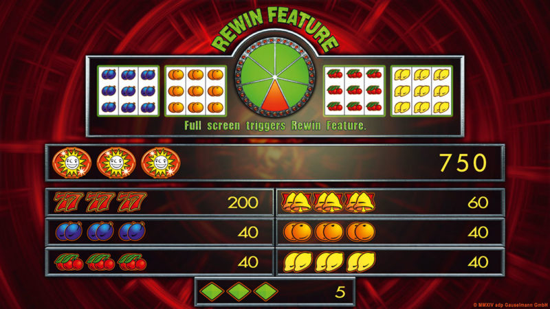 Бонусы игрового автомата