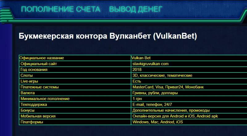 Букмекер Вулкан Бет
