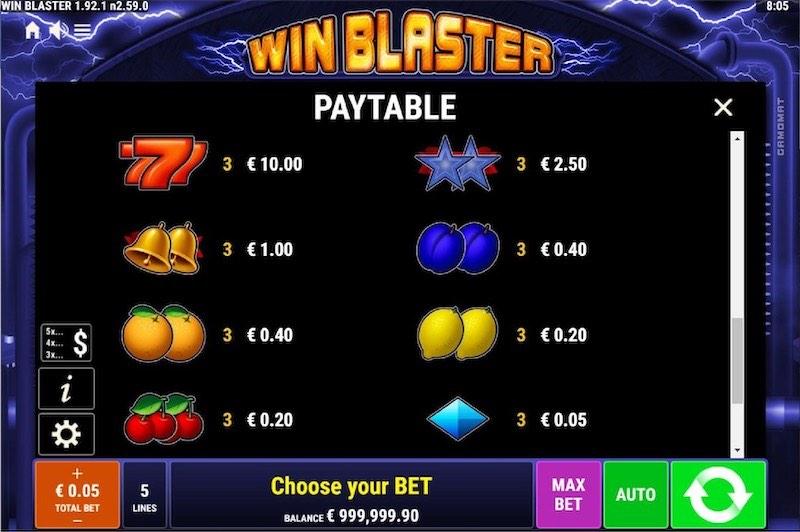 Таблица выплат игрового автомата Win Blaster