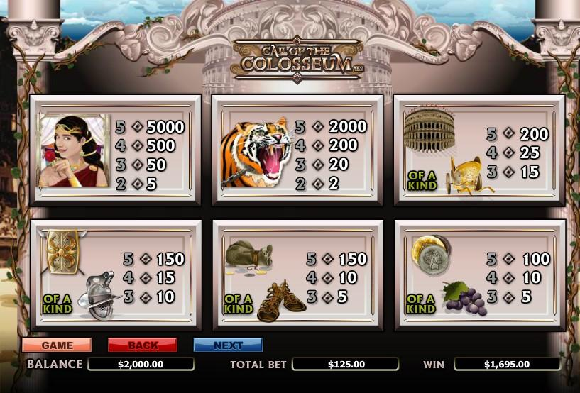 Таблица выплат слота Call of the Colosseum в казино Джокер
