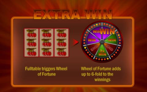 Слот Extra Win