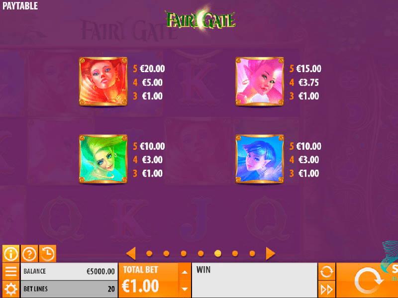 Таблица выплат слота Fairy Gate